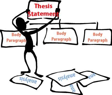 Essay job experience high school - adventure-academyse
